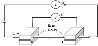 A Steady-state Method for the Estimation of the Thermal