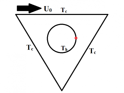 Numerical investigation of mixed convection in a lid-driven
